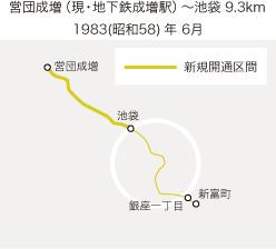 1983(昭和58)年6月 池袋~営団成増 間